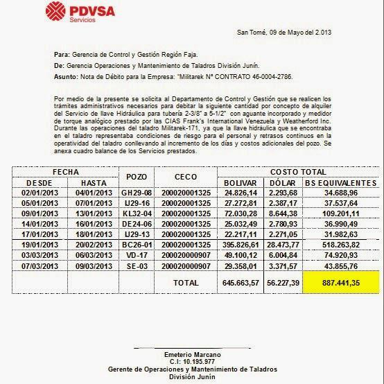 Orden de Pago de PDVSA a MILITAREK, negocios sucios apoyados por Ramírez.