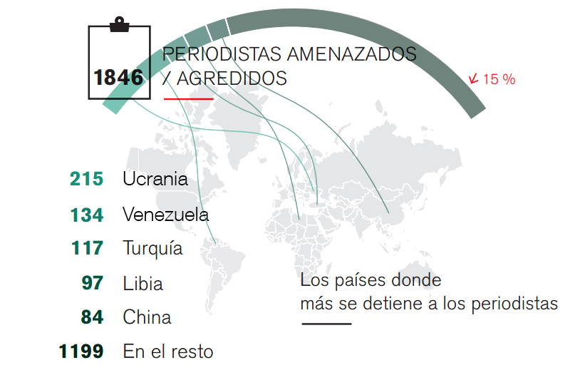 Reporte Sin Fronteras Periodistas Agredidos o Amenazados en 2014