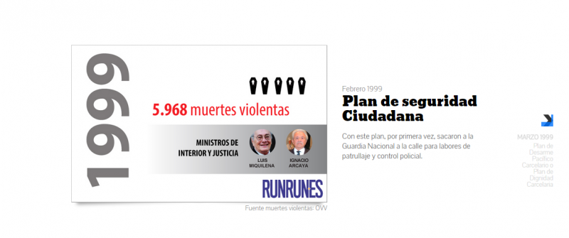PLAN SEGURIDAD 1