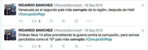 TUITS RICARDO