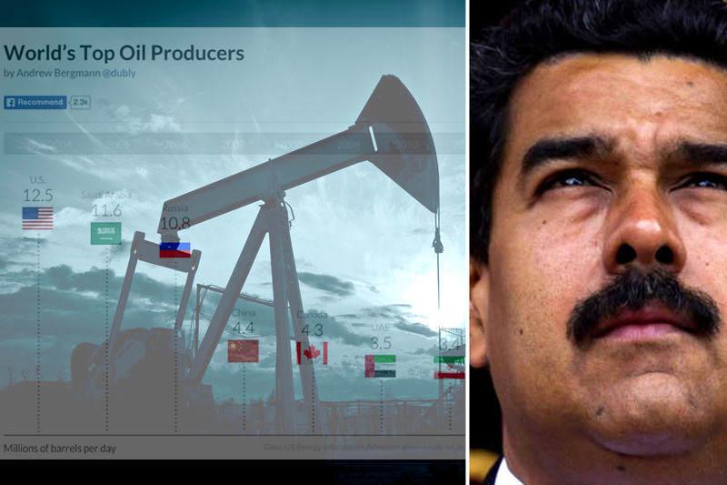 caida-de-produccion-de-petroleo