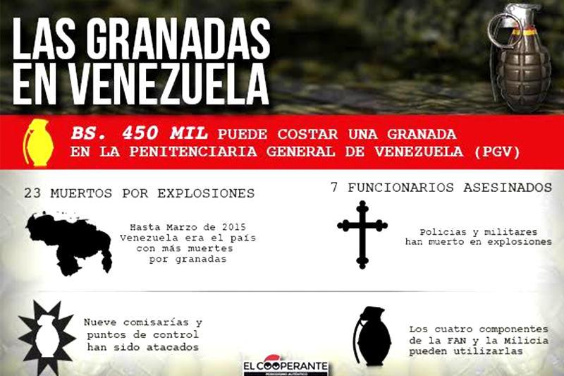 granadas-en-venezuela-1