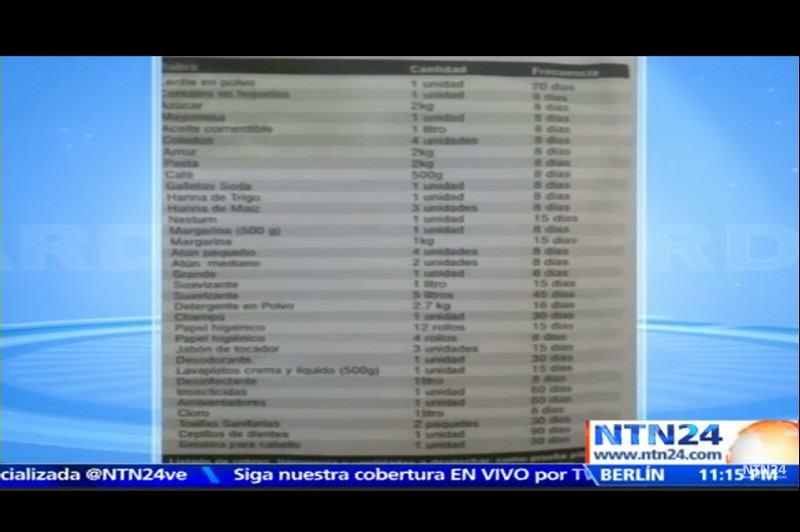 nt24-lista-rubros