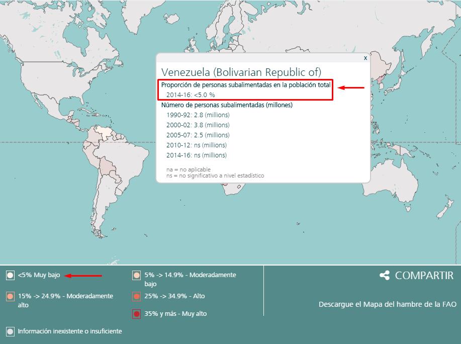 """Mapa del Hambre de la FAO 2015 / Según el mapa, Venezuela posee un nivel """"Muy Bajo""""."""