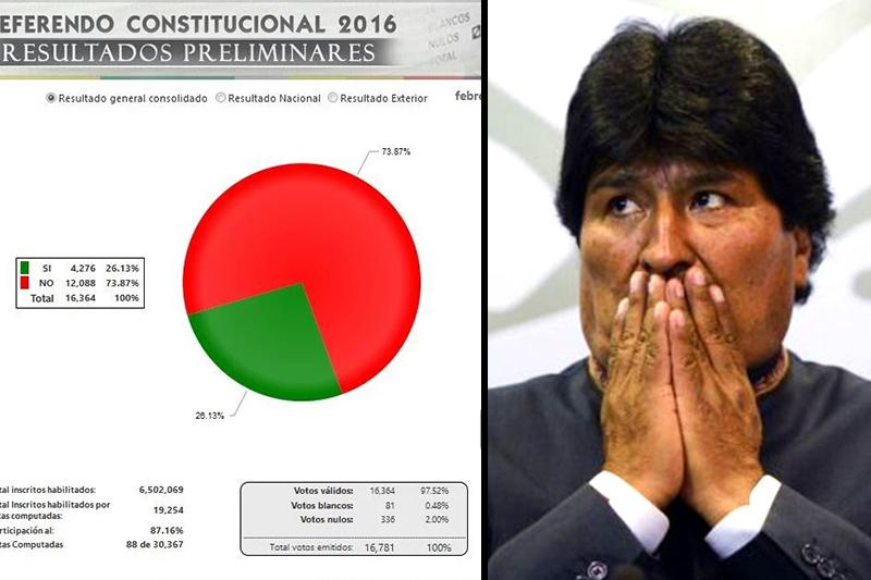 Imagen: Tribunal Supremo Electoral de Bolivia  / Archivo.