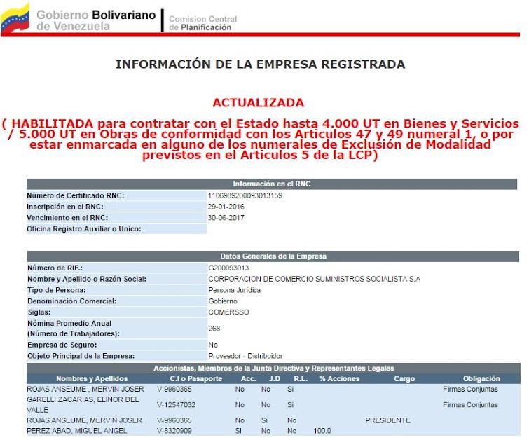 Información de Coinpro, S.A. | Foto: Captura RNC