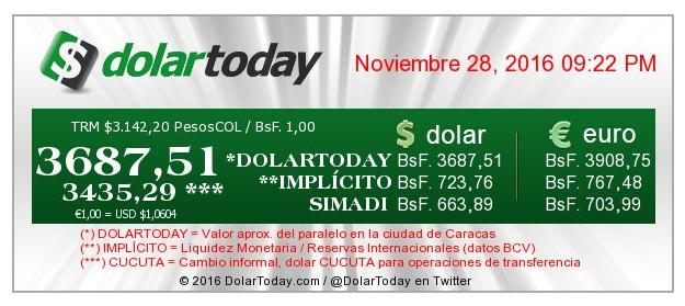 dolar-3678
