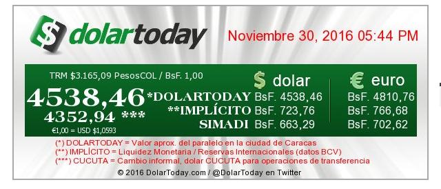 dolar-4500