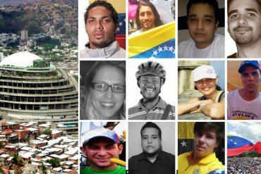 ¡LO ÚLTIMO! Presos políticos de El Helicoide se declaran en huelga de hambre indefinida