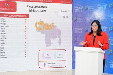 ¡ATENCIÓN! Régimen reportó 1.325 nuevos casos de covid-19 y 20 muertes este #11Abr (sería la cifra de fallecidos más alta hasta el momento)