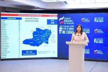 ¡LO DIJO! Delcy Rodríguez anunció que llegará al país la EpiVacCorona, la segunda vacuna rusa contra el covid-19: aseguró que tiene 100% de eficacia
